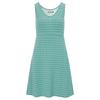 Tierra SANDSTONE PRISM DRESS W Frauen - Kleid - LIGHT TURQUOISE