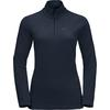 Jack Wolfskin ZERO WASTE REBELITA W Frauen - Fleecepullover - MIDNIGHT BLUE